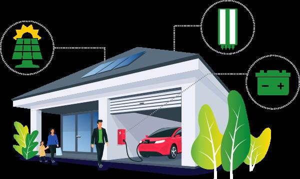 Modern Solar House